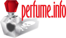 Perfume: The Hidden Bane of Your Health